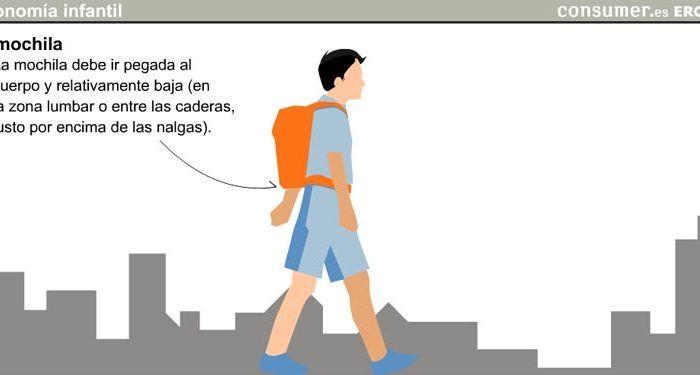 llevar la mochila correctamente