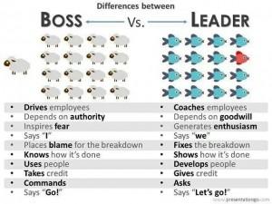 Jefe y líder