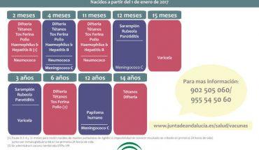 Calendario vacunación 2017