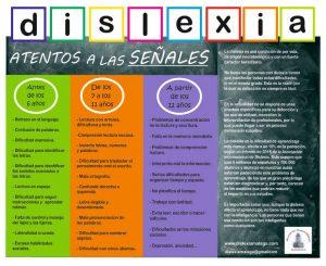 Dislexia Málaga