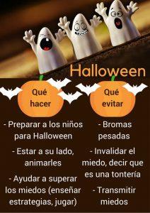 Halloween y los miedos